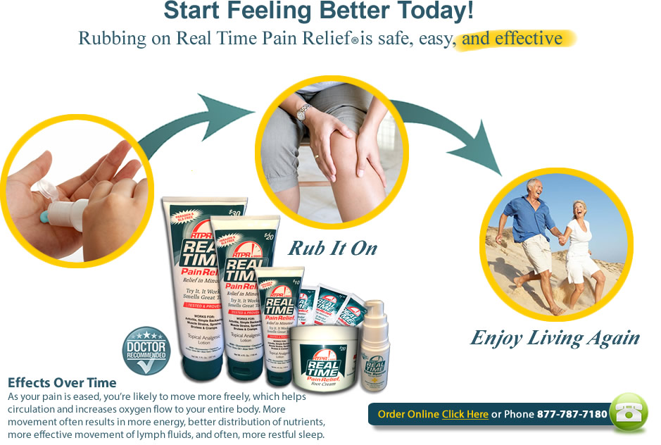 Rubbing on Real Time Pain Relief  is safe, easy, and effective Start Feeling Better Today  - Rub It On Enjoy Living Again Effects Over Time As your pain is eased, you're likely to move more freely, which helps circulation and increases oxygen flow to your entire body. More movement often results in more energy, better distribution of nutrients, more effective movement of lymph fluids, and often, more restful sleep. Order Online Click Here or Phone 877-787-7180